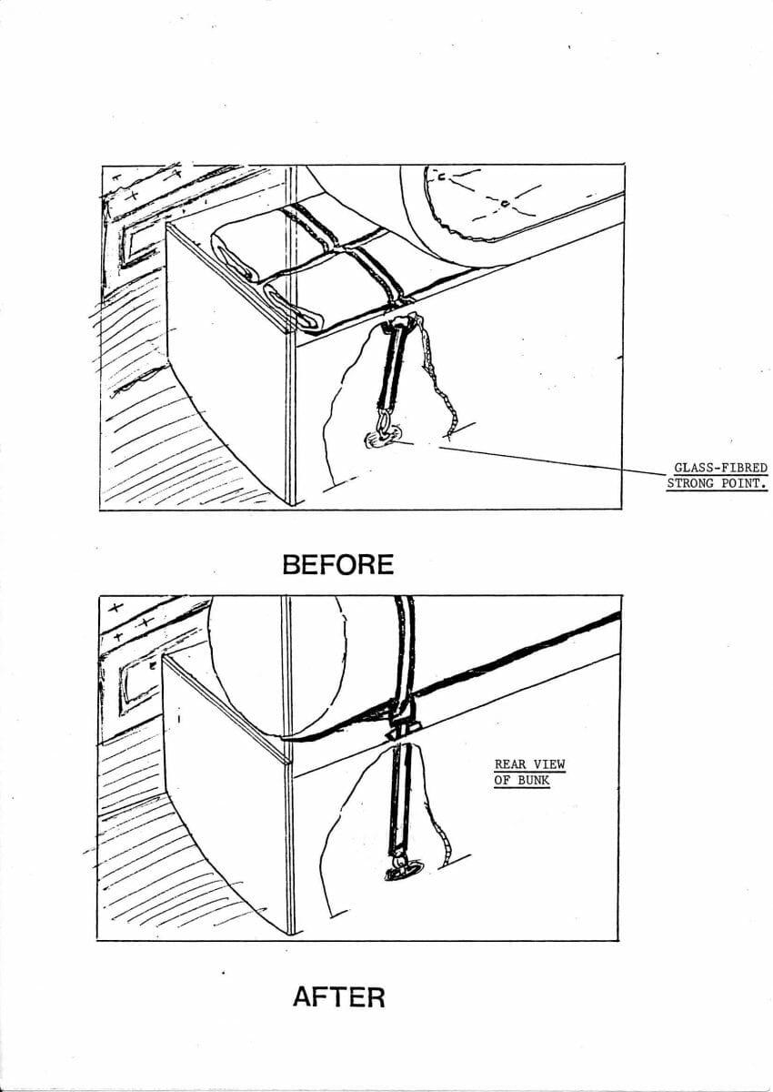 1992 Unsink Buoyancy-Diagram