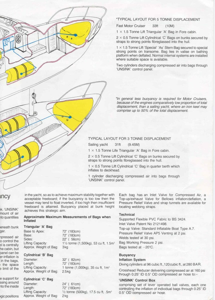 1992 Unsink Buoyancy-brochure p 3 of 4