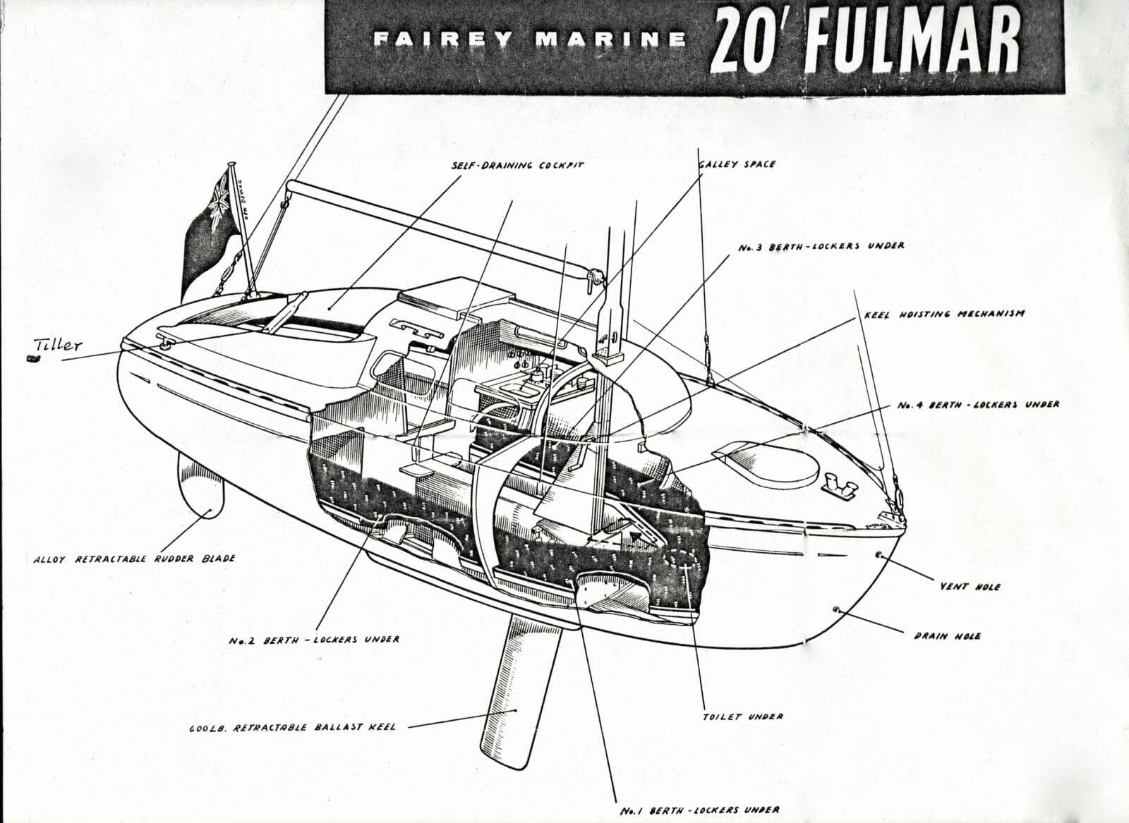 Fulmar Cutaway Drawing