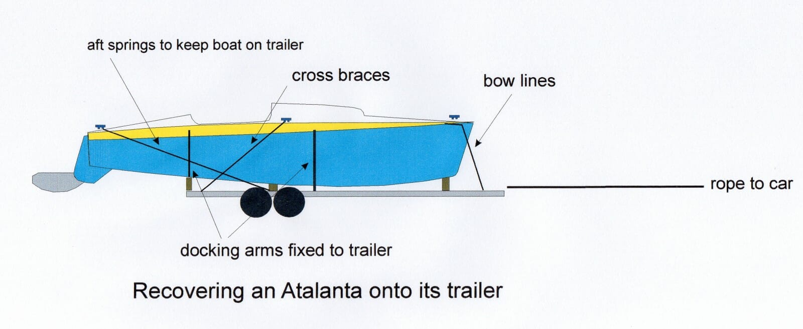 atalanta revovery to trailer
