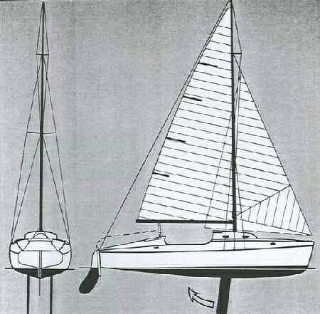 Atalanta 26 Plan